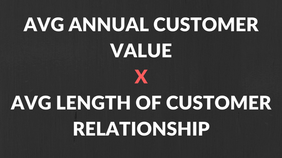 why customer lifetime value matters to medical practices