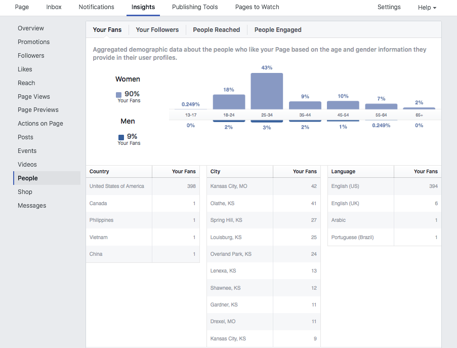 hook a new client with a facebook marketing audit