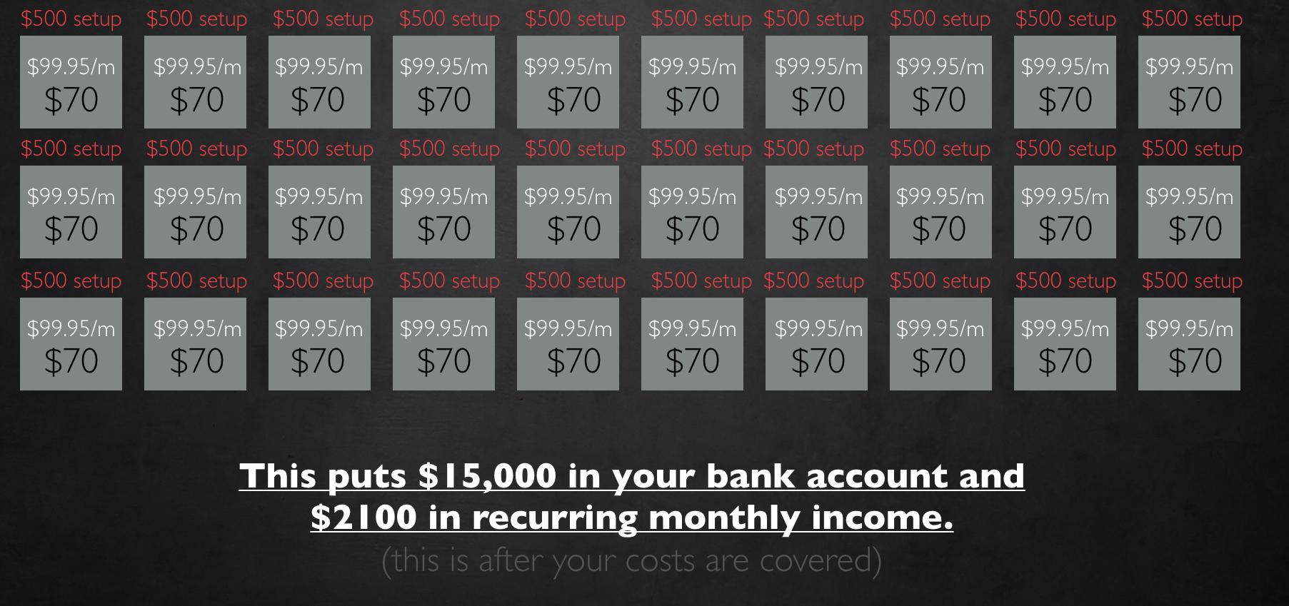 fare più soldi online
